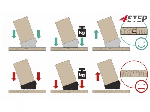 Schody strychowe   Schody Strychowe EXTRA 46 mm,130x80 80x130 PORĘCZ - image 6   marSELL24.eu